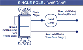 5601 2w decora rocker single pole quickwire push in ac quiet wiring diagram light switch installation