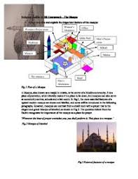 essay on the mosque gcse religious studies philosophy ethics select describe and explain the important features of a