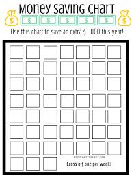 Money Saving Chart Download Printable Pdf Templateroller