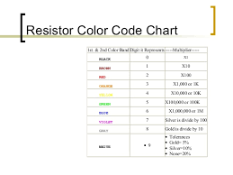 Resistor Color Code Worksheet Answers - Color Of Love #fea3A896E0A3
