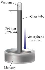 barometer chemistry. a sample problem illustrating torricelli\u0027s work would be the use of barometer in meteorology. if for example prediction was needed upcoming chemistry e