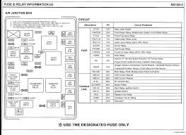 kia spectra fuse box diagram kia wiring diagrams online