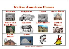 Native American Homes Printable Chart Book And Video