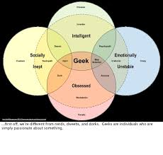 Nerd Geek Dork Venn Diagram Dork Geek Nerd Venn Diagram Magdalene Project Org