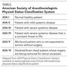 Diprivan Dosage Chart Feline Anesthesia Analgesia Recent Developments Todays