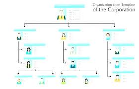 Organization Chart Doc Organization Chart Template Google Docs Iamfree Club