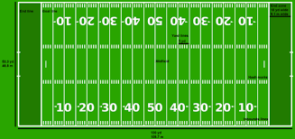 grass american football field. Other Resolutions: 320 × 151 Pixels Grass American Football Field