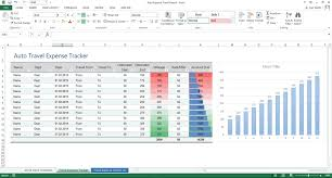 Tracking Expenses In Excel Excel Template Auto Travel Expense Tracker Templates