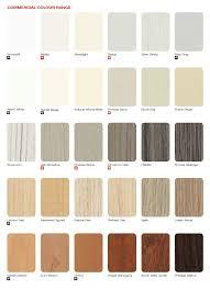 Formica Colours