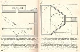 pottery kick wheel plans. i plan on building a momentum wheel. pottery kick wheel plans m