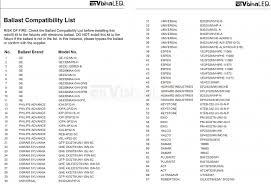 T8 2 8w Glass Ac Ballast Compatible