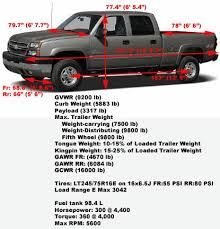 towing package wiring diagram on towing images free download 2006 Silverado Wiring Diagram towing package wiring diagram 19 tow package wiring diagram 2006 gmc 3500 tow plug wiring wiring diagram 2006 silverado z71