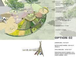 Garden Design Layout Design Ideas With How To Design A Garden ...
