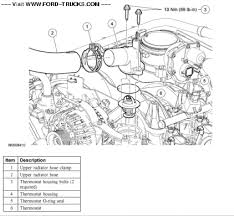 ford f250 replace thermostat how to ford trucks remove the thermostat housing