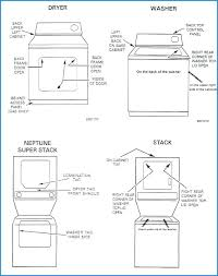 Washer And Dryer Sizes Chart Argentum It Co