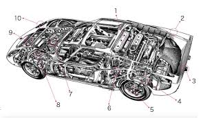 スーパーカーの定義を確定した名作ランボルギーニミウラの個性的な