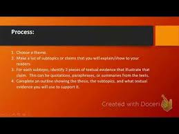 Explanatory Synthesis Essay Explanatory Synthesis Essay Youtube