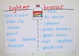 Preschool Weight Chart Math Weight And Measurements Weight Anchor Chart 3 More