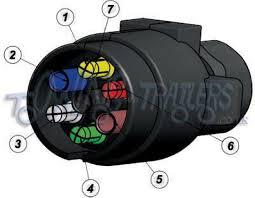 wiring diagram for 12n trailer plug