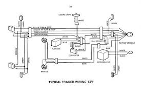 apache camper wiring diagram apache database wiring diagram wiring diagram 1976 apache mesa wiring discover your wiring