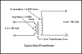 transformers explaining the basics of transformers Power Line Transformer Diagram diagram of step up transformer power transformer single line diagram