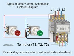 1 basic principles of motor controls Electric Motor Wiring Diagram Wiring Diagram Motor Control System #24