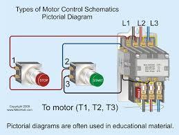 1 basic principles of motor controls start stop wiring diagram one switch Start Stop Wiring Diagram #29