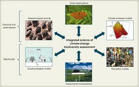 fig beyond predictions biodiversity conservation in a  1 beyond predictions biodiversity conservation in a changing climate science