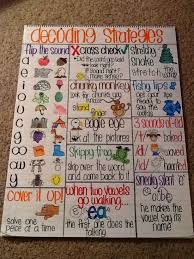 Anchor Charts For Reading Ten Pin Linky Party Reading Ideas Reading Anchor Charts