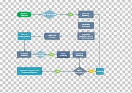 Human Resources Workflow Chart Flowchart Process Flow Diagram Human Resources Recruitment