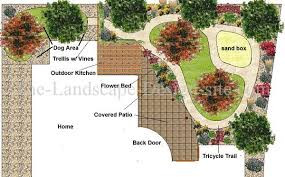 Backyard Plans Designs Plans