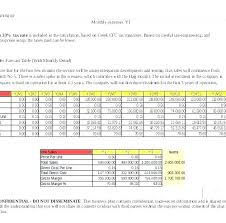 Home Renovation Spreadsheet For Costs Home Renovation Cost Estimator Spreadsheet Schnaeppchen Co