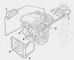 alfa twin spark engine information • carbasics co uk twin spark engine diagram 1