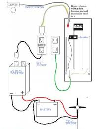 house wiring using inverter the wiring diagram readingrat net Wiring Diagram For Inverter house wiring using inverter the wiring diagram wiring diagram for converter charger