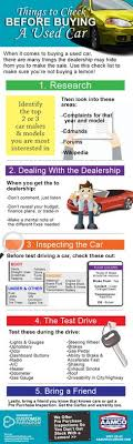 Eight essential checks when buying a used car   Green Flag CarHistory used car