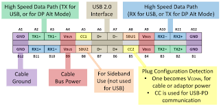 usb type c wiring diagram wiring diagrams hdmi pinout diagram wiring schematics and diagrams inside a usb pd patible type