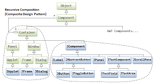 western golf cart wiring diagram images diagram unit wiring diagram on event wiring diagram additionally fbi diagram