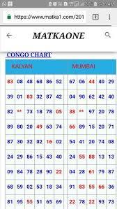 Kalyan And Main Mumbai Chart Kalyan Chart Main Mumbai
