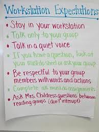 Workstations Expectations Learning Stations Literacy Work