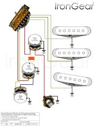 hss guitar wiring diagram best electric guitar wiring diagram e guitar wiring diagram hss hss guitar wiring diagram best electric guitar wiring diagram e pickup new guitar wiring diagrams