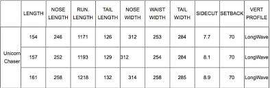 Chaser Size Chart Chimera Unicorn Chaser 13 14 Splitboards Splitboard