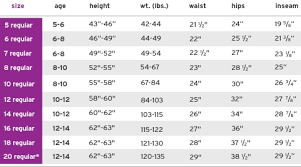 Old Navy Size Chart Women S Plus Circumstantial Girls Measurement Size Chart Boys And Girls