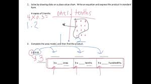 Eureka Place Value Chart Multiply Decimals Using Place Value Examples Solutions