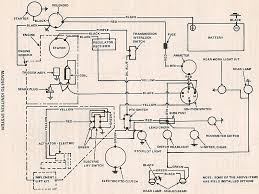 wiring diagram for mtd lawn mower images pin mtd riding mower parts diagram as well simplicity mower wiring