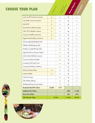 Diet Plans Comparison Chart Bc Dining Meal Plans Dining Services Boston College