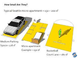 Small Picture Curbed Seattle Archives Seattle Micro Apartments Page 2