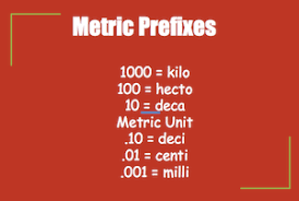 Metric Unit Conversion Chart For Kids Metric Conversions Lesson For Kids Study Com