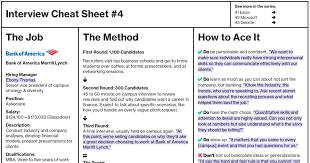 Bank Manager Interview Questions Interview Cheat Sheet Bank Of America Bloomberg Business