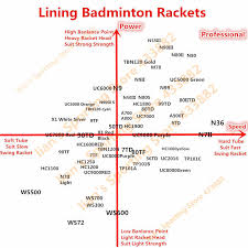 Lining High End Badminton Racket Mp N55iii Professional Offensive Type Carbon Lining Racquet Ayph148 Ayph162 Overgrip L515olb