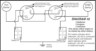 marine battery switch wiring diagram inspirational lofty ideas of marine battery switch wiring diagram inspirational lofty ideas of perko for boat animal cell class 9